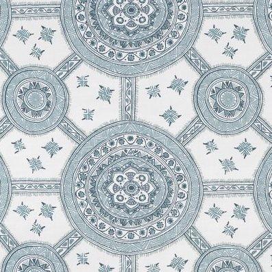 Nelcotte sky wallpaper schuyler samperton textiles v2 400x624