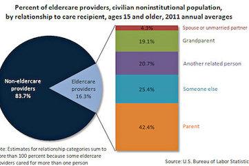 Nyt elder care 1%281%29