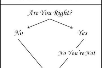 How to have an argument with a woman