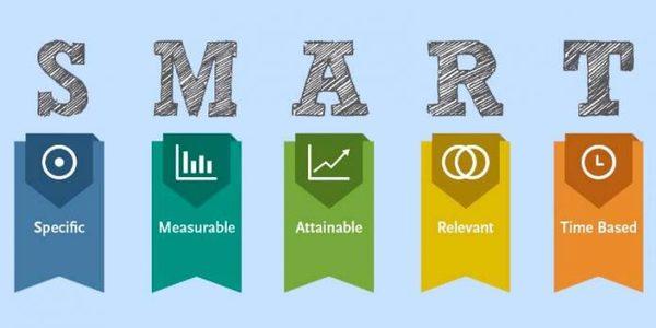 Smart goals toolshero 696x348
