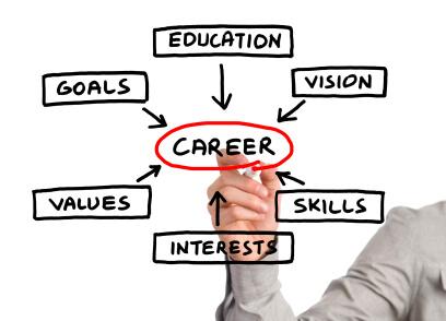 Job Career Planning