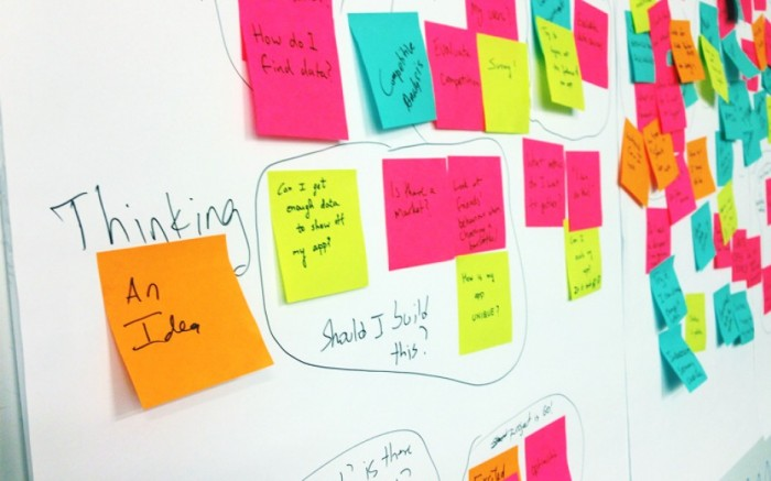 Image result for design thinking post its