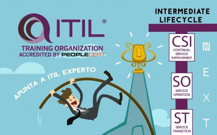 Pack del ciclo de vida de ITIL ¡Excelente promoción Nextech! / Tecnología / Joinnus