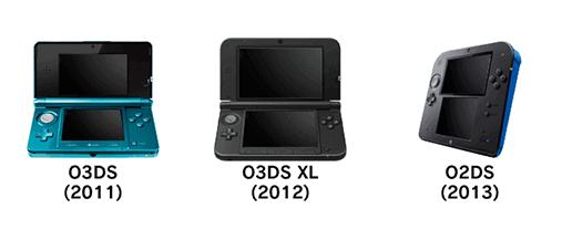Models of 3DS Which Need Capture Modification to Record the Game