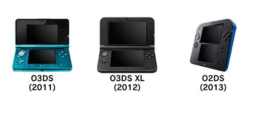 старый модель Nintendo 3DS
