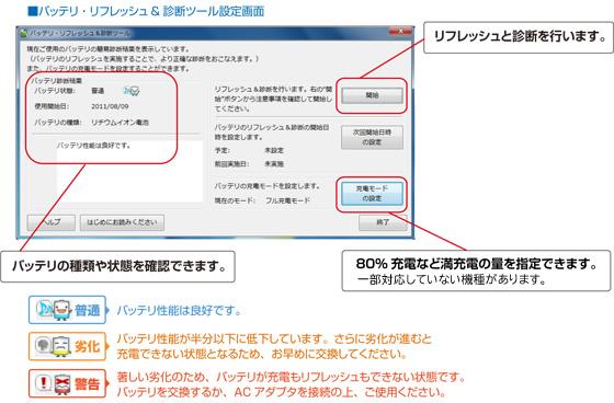 ノートパソコンのバッテリー状況をチェック 提供元:jpn.nec.com