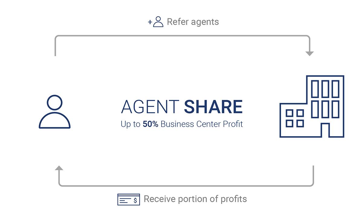 agent-share-1