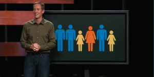 Andy Stanley's Microcosm of the Church