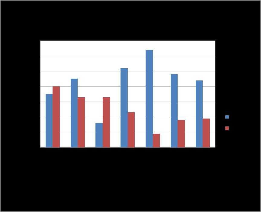 Gallup Election Survey 1