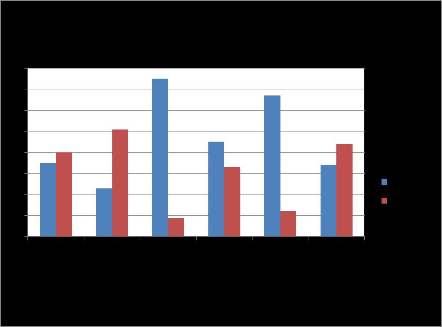 Gallup Election Survey 2