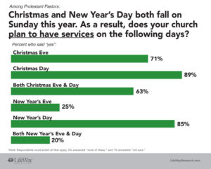 worship-services-on-christmas-and-new-years-1024x823