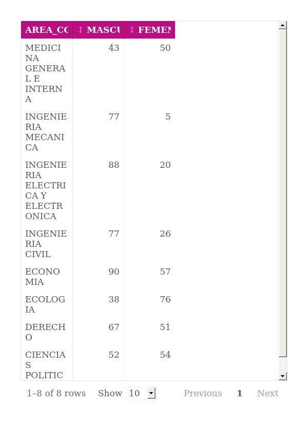 aspirantes-a-doctorados-en-el-exterior-2010-2016