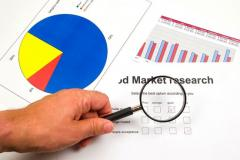 Market research charts and reports