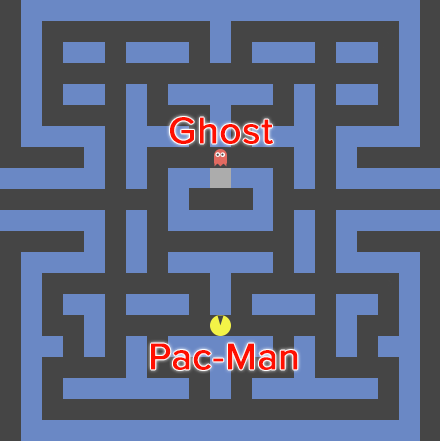 Pac-Man maze with ghost and Pac-Man highlighted