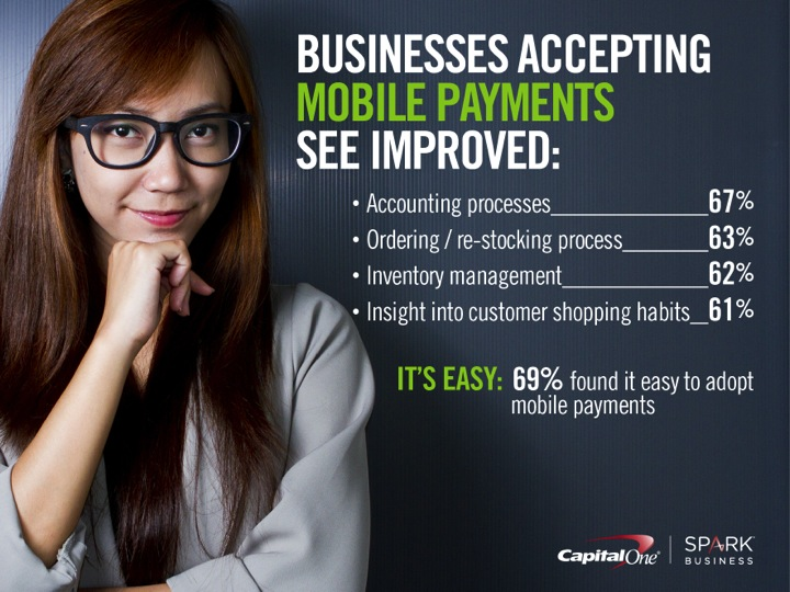 capital one spark business mobile payments