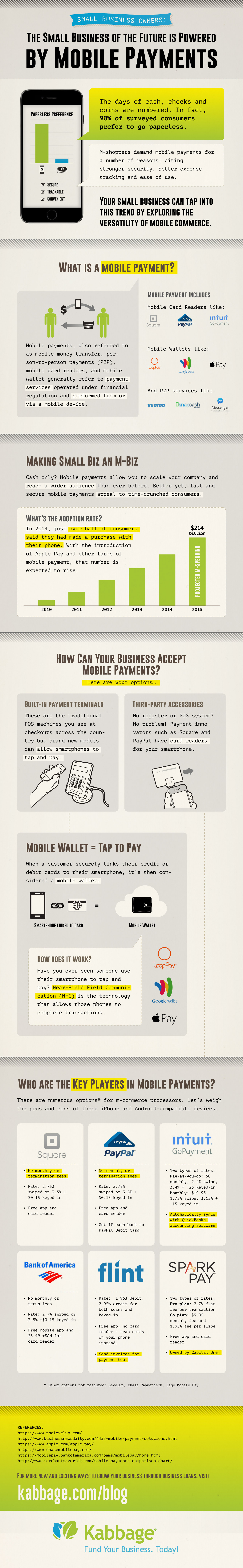 Kabbage-mobilepay-infographic-full-01 copy