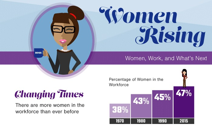 women-rising-infographic.png.pagespeed.ce.sSW-OUTnPX