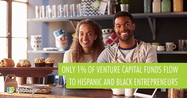 Funding for Minority-Owned Businesses