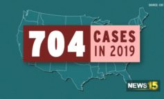 Local families' travel concerns during measles outbreaks across the U.S.