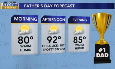 Father's Day: Hot, Humid, Spotty Storms