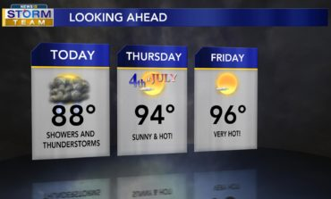 Showers & Storms Today But Clearing Up In Time For Independence Day Festivities