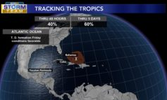 Getting Hotter, Then A Tropical Wave