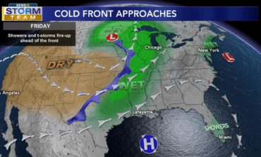 Hot and Humid Returns, Cold Front This Weekend