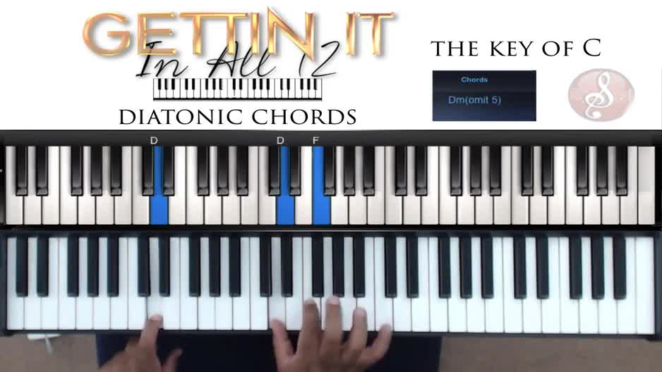 Funky Piano Chords Dm Crest Song Chords Images Apa Montrealfo