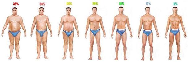 Dr richard miller memphis tn weight loss