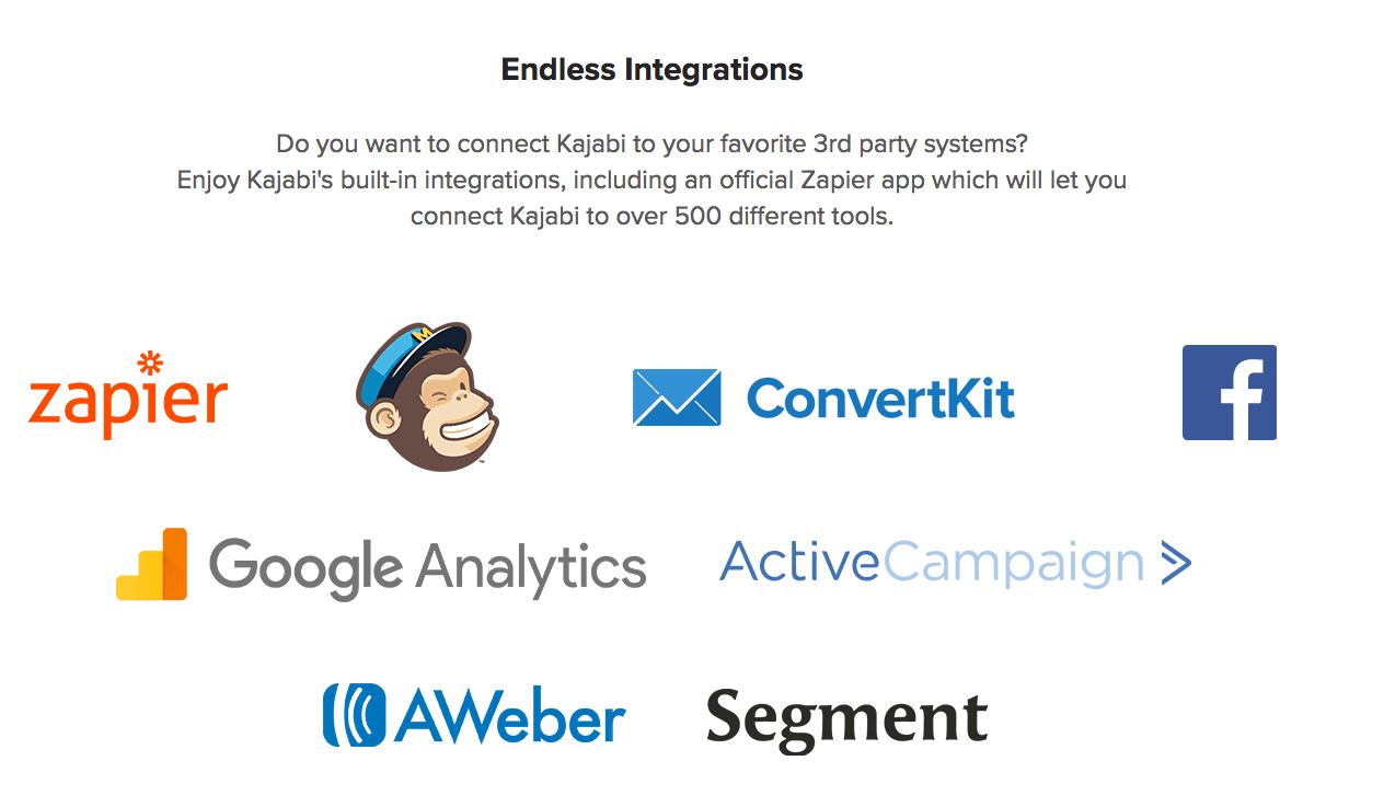 Kajabi Built-in Integrations