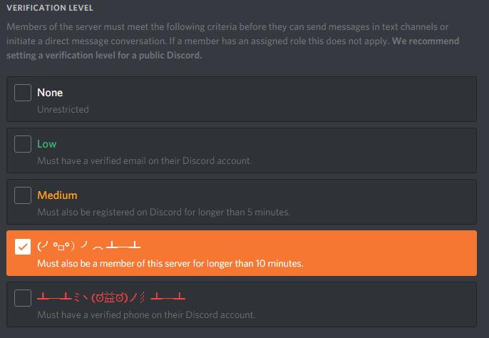 Anti Raid Bot Discord | Diccionario Ingles