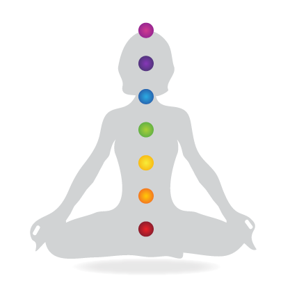 Getting to Know Your Chakras