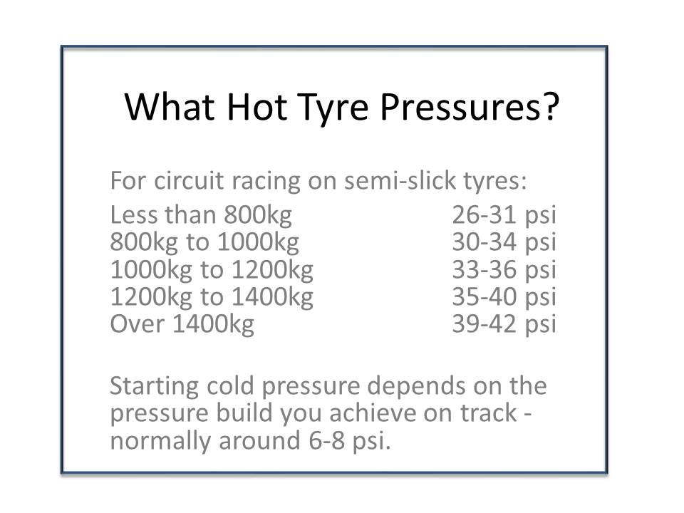 In Circuit Racing The Tyres Build Up From A Cold Pressure At Ambient Temperature And Then Stabilize At The Operating Pressure Hot Pressure