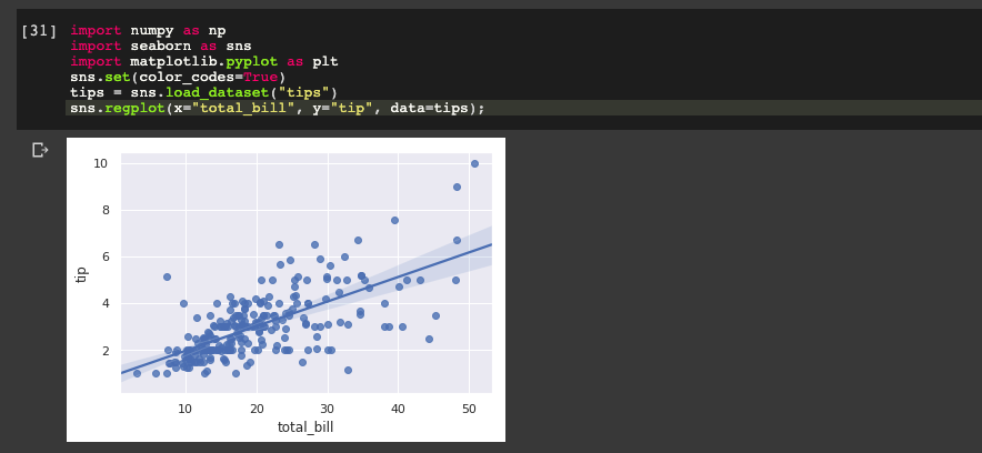 Python for Finance: Data Visualization | Machine Learning Quant