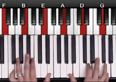 Piano piano chords g7 : How To Play BeBop Jazz Piano in 10 steps