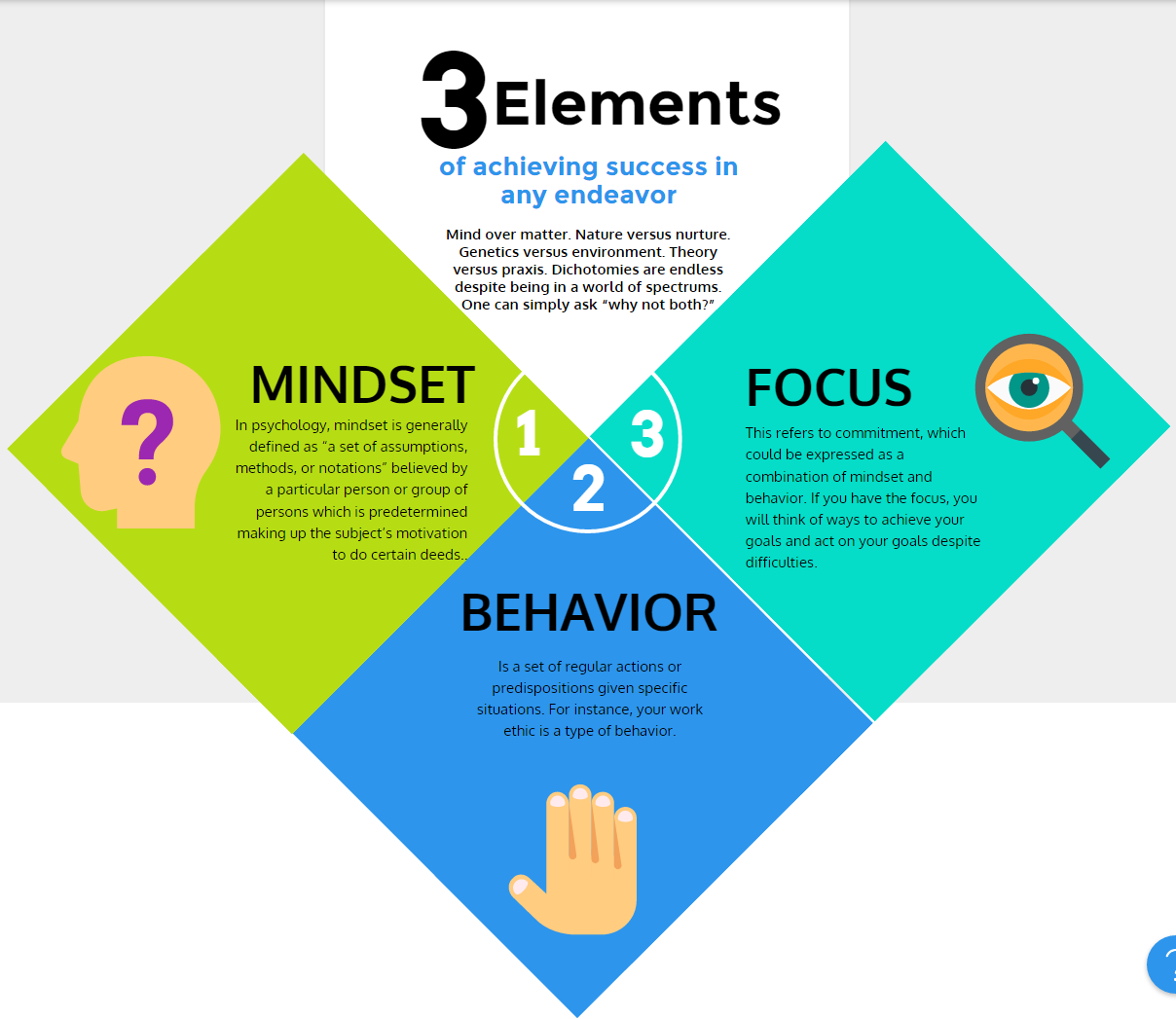 the science of mindset how our mindset makes or breaks us fixed mindset is thinking that our abilities are stable permanent and unalterable growth mindset on one hand refers to the principle enabling us to