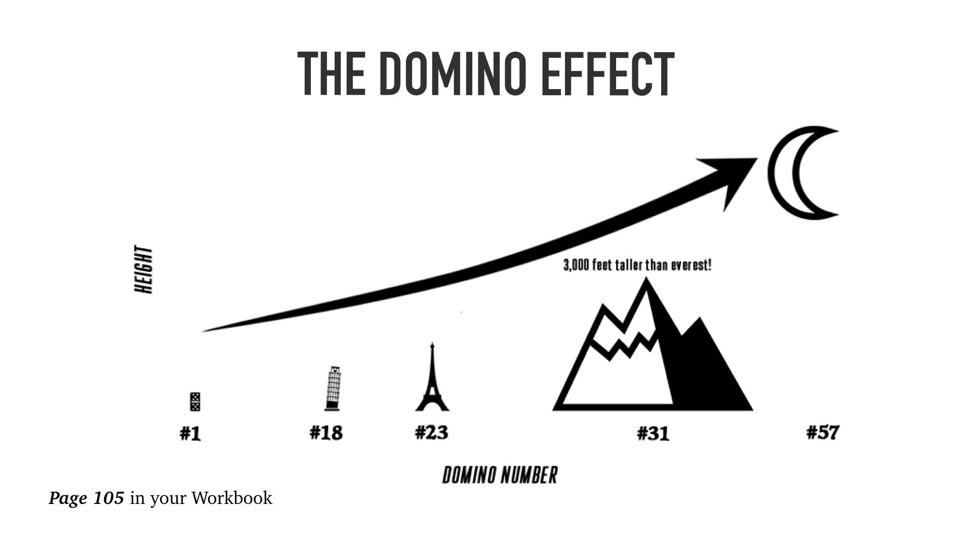 domino effect examples