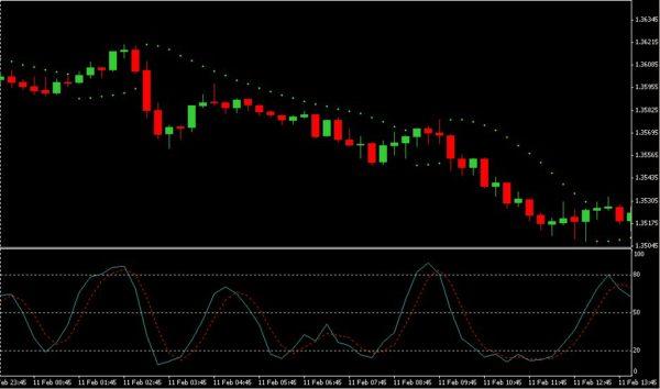 Mumbai forex trading
