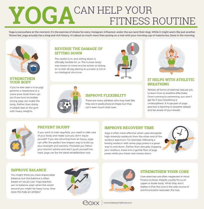 Why yoga can help your fitness routine - With infographic!