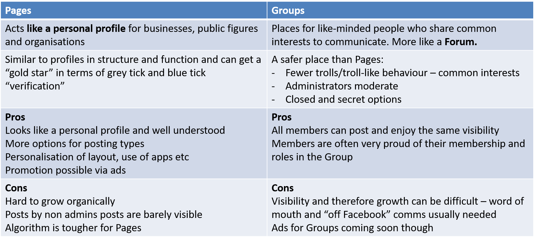 Facebook Groups for business: your new secret weapon