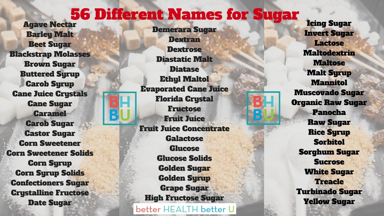 56 Different Names for Sugar