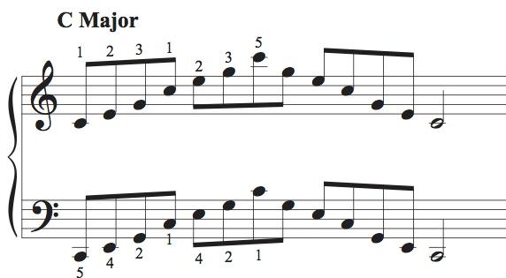 Should You Learn Piano Arpeggios?