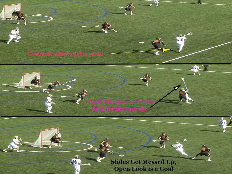 BTB Lacrosse reviews the lacrosse defensive trail check
