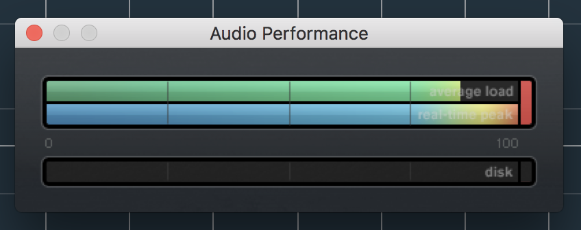 Cubase Audio Performance Window