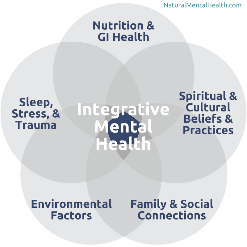 potential healing of mental illness pdf