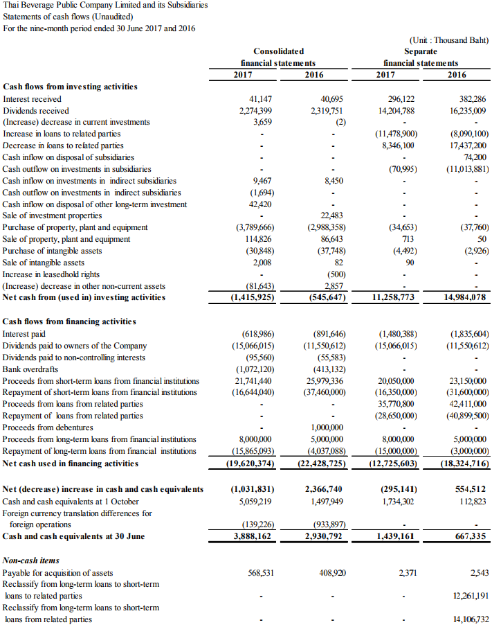 ratio analysis for kfc Kfc holdings financial ratio analysis of year 2009 1 liquidity ratio (lr) i) net working capital current assets – current liabilities 2009 4477 – 3658 = 819 2010 4861 – 4172 = 689 8 analysis shows that the net working capital reduces 13 units in 2010 from the year 2009.