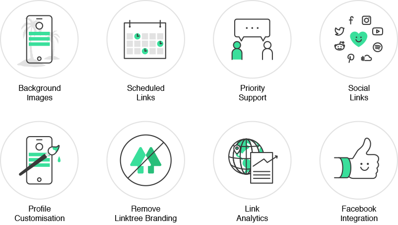 New Features of Linktree