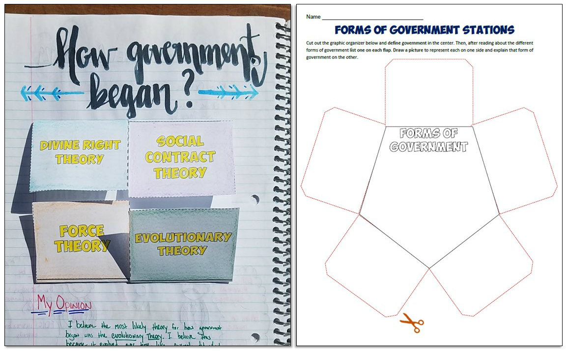 Workbooks types of government worksheets : Students of Civics American Government Blog