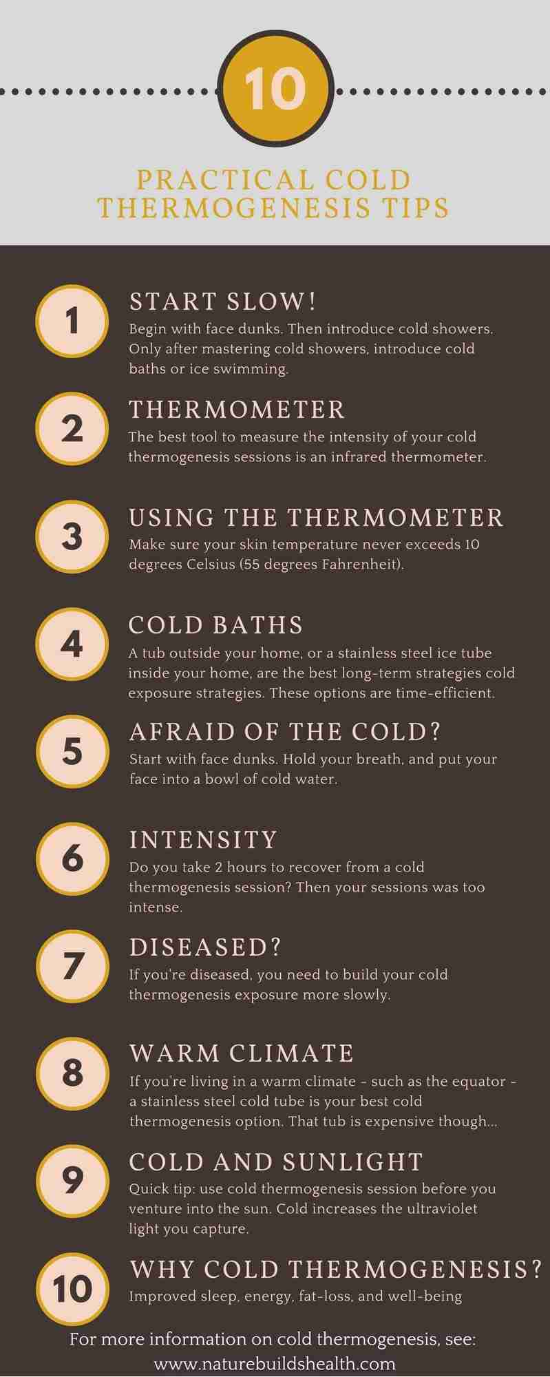 Cold Thermogenesis: Incredible Cold Shower And Ice Bath Benefits
