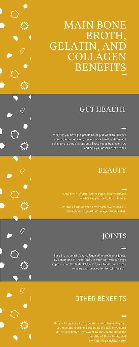 infographic showing benefits of bone broth gelatin and collagen